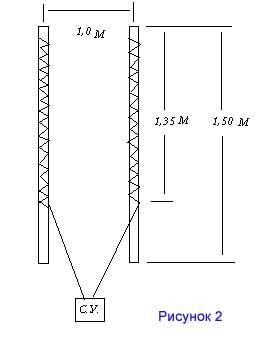 Конструкция антенны