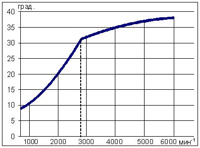 схема вольтметра на микроконтроллере документация, учебники и инструкции.