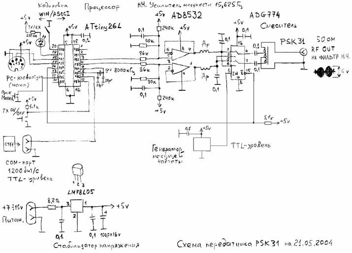 ...как многофункциональное устройство для передачи не только текста от подключенной компьютерной клавиатуры...
