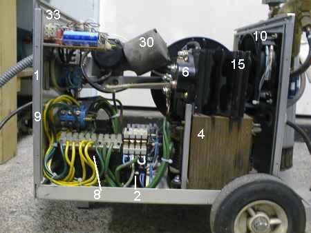 Сварочный аппарат с пусковым устройством сварочный аппарат пит или ресанта