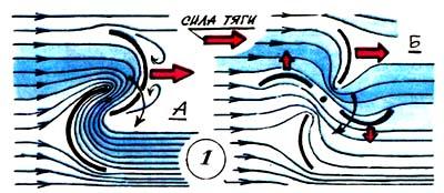 Ветроэлектростанция своими руками журнал юный техник