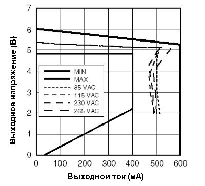 Зарядное устройство для мобильного телефона на микросхеме LNK520P