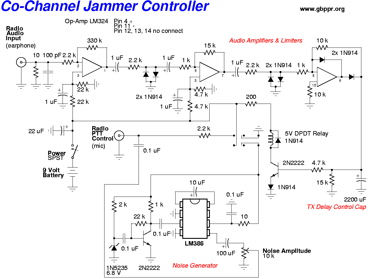 Bluetooth jammer | gps frequency jammer tours