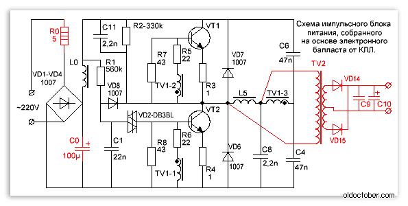 Блок схема описание блоков фото 837