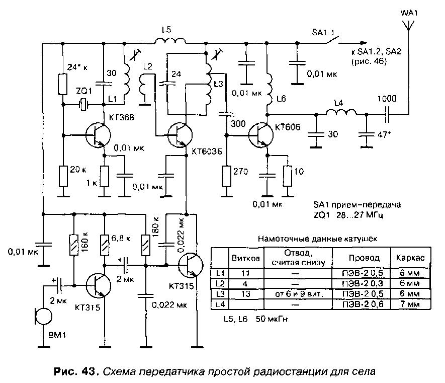 Схема портативной радиостанций