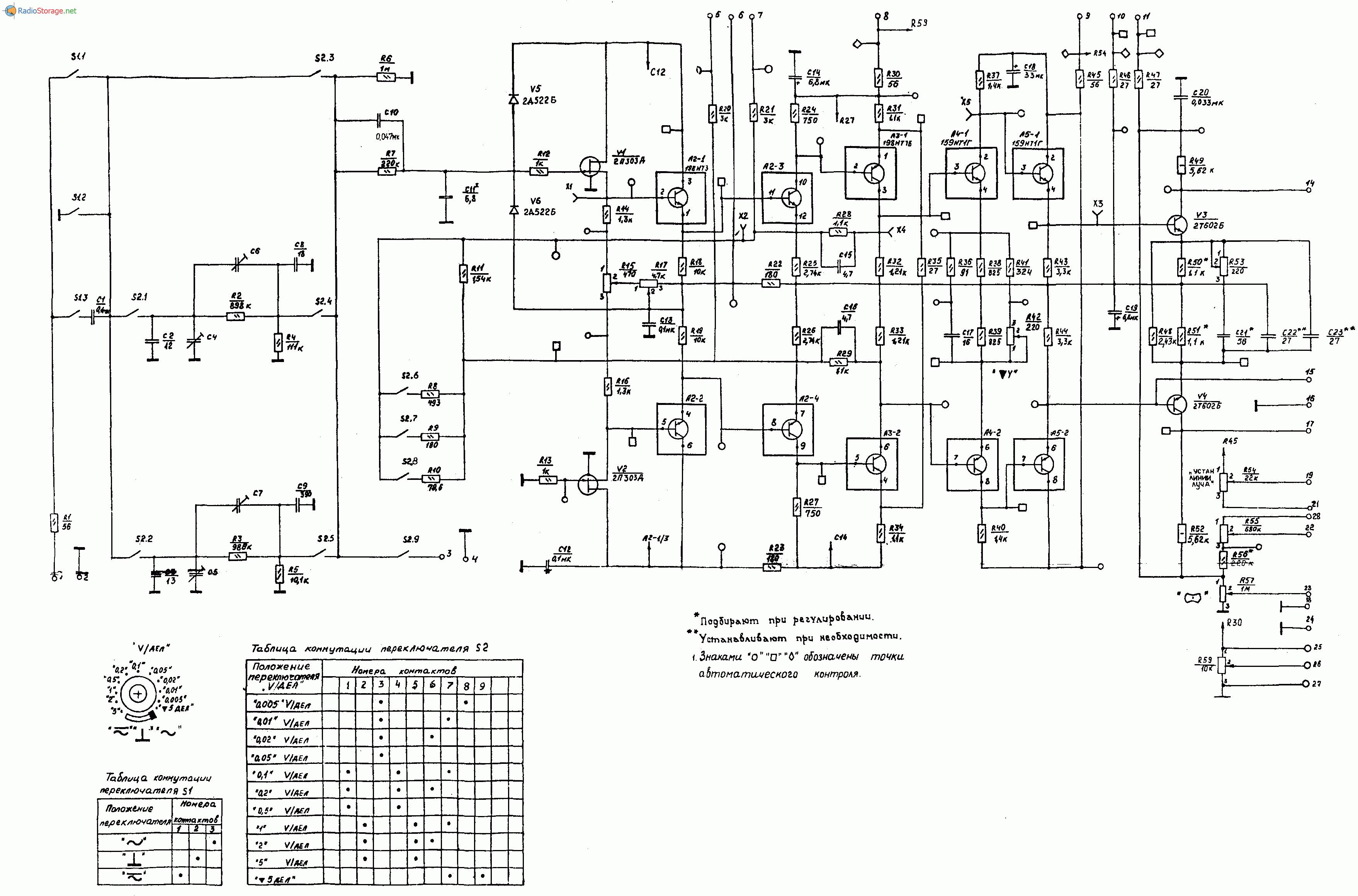 Инструкция По Эксплуатации С1 93