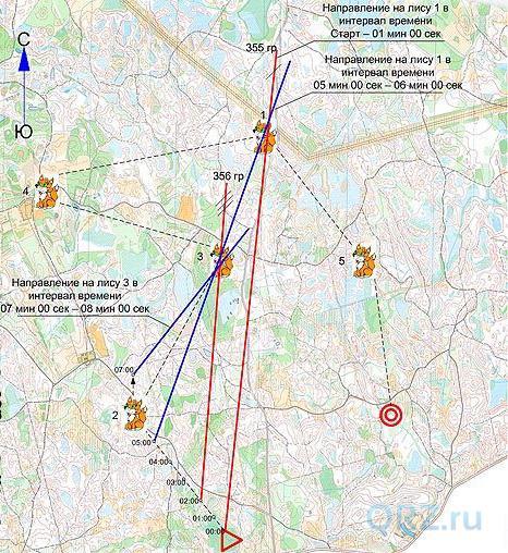 Второй цикл работы (синие пеленги, на реальной карте «лисы» не показаны)