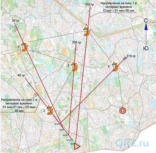 Первый цикл работы (на реальной карте «лисы» не показаны).