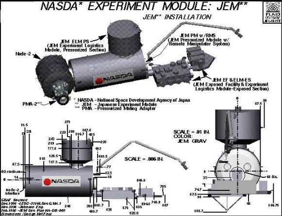 Схема модуля