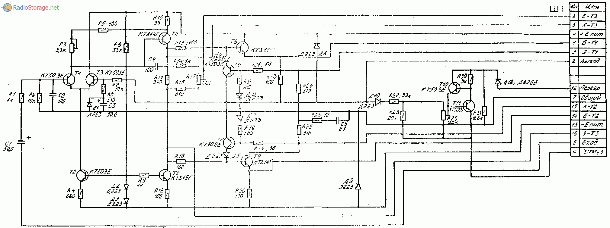 Электрогитары СССР - Советские Комбоусилители (комбики)