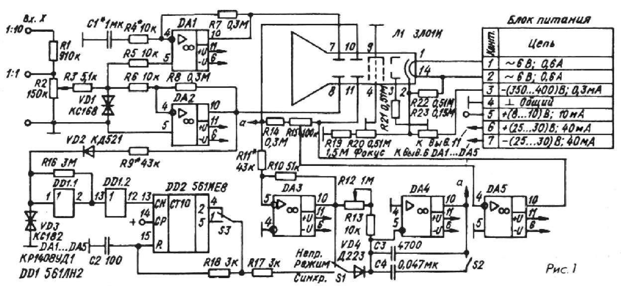 Осциллограф из монитора схема 113