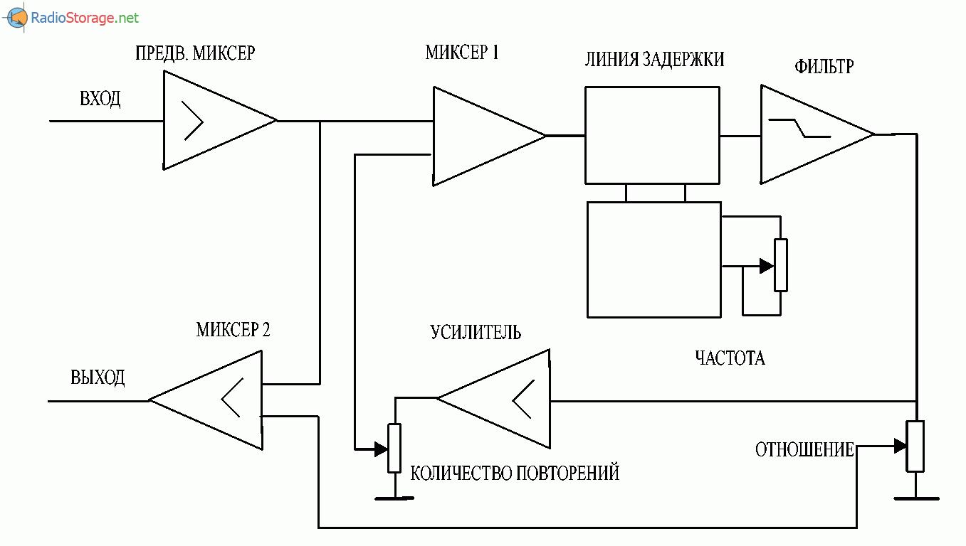 схема звуковой сигнализации на микросхеме