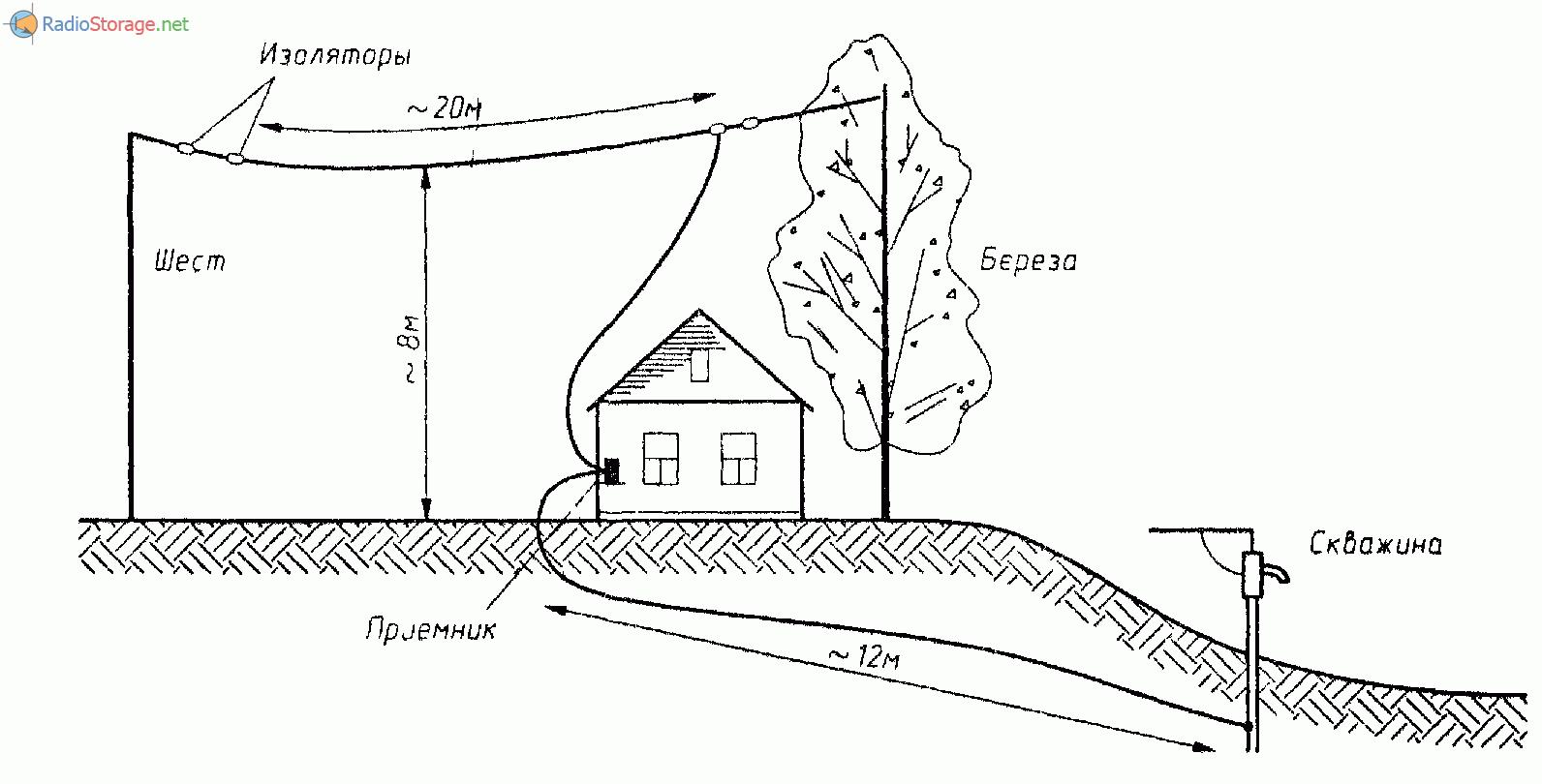 принципиальная схема детекторного радиоприеника