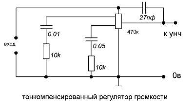 схема тонкомпенсацией