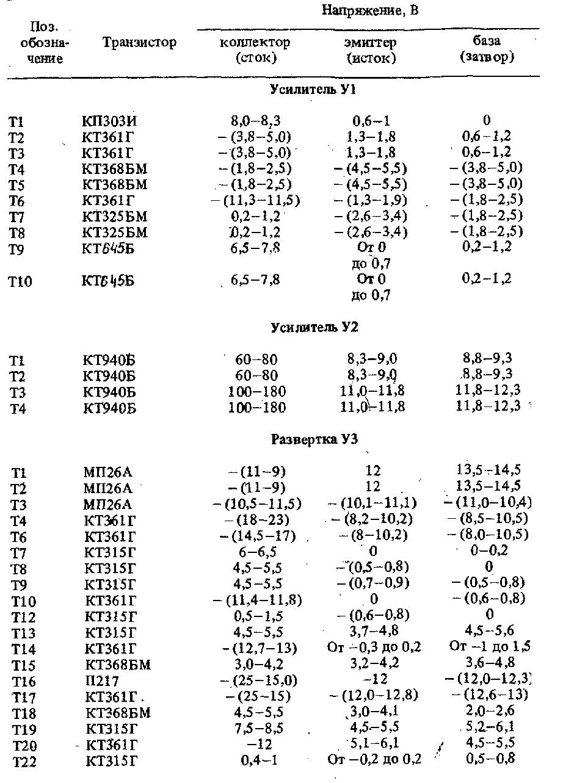 Осциллограф С194 принципиальная схема фото и описание