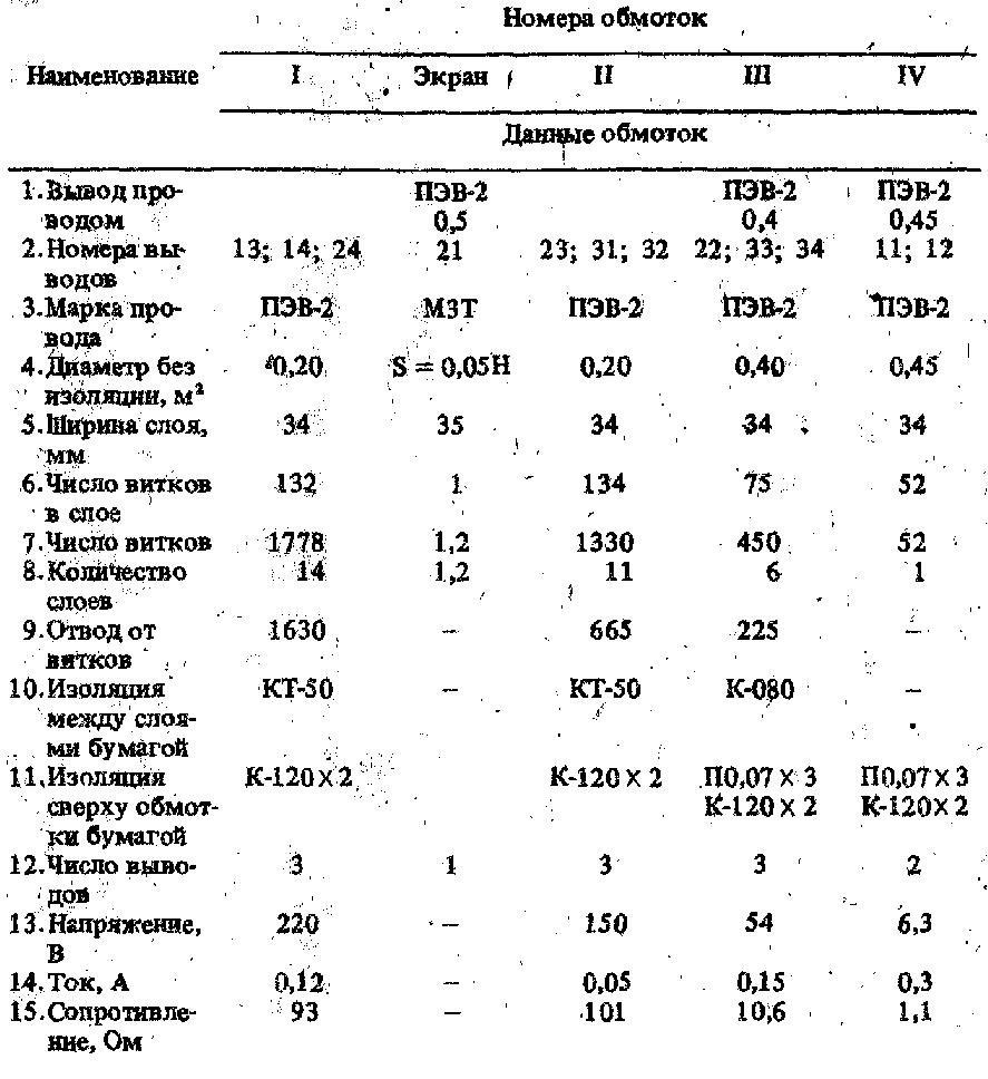 Осциллограф С1-94 принципиальная схема, фото и описание