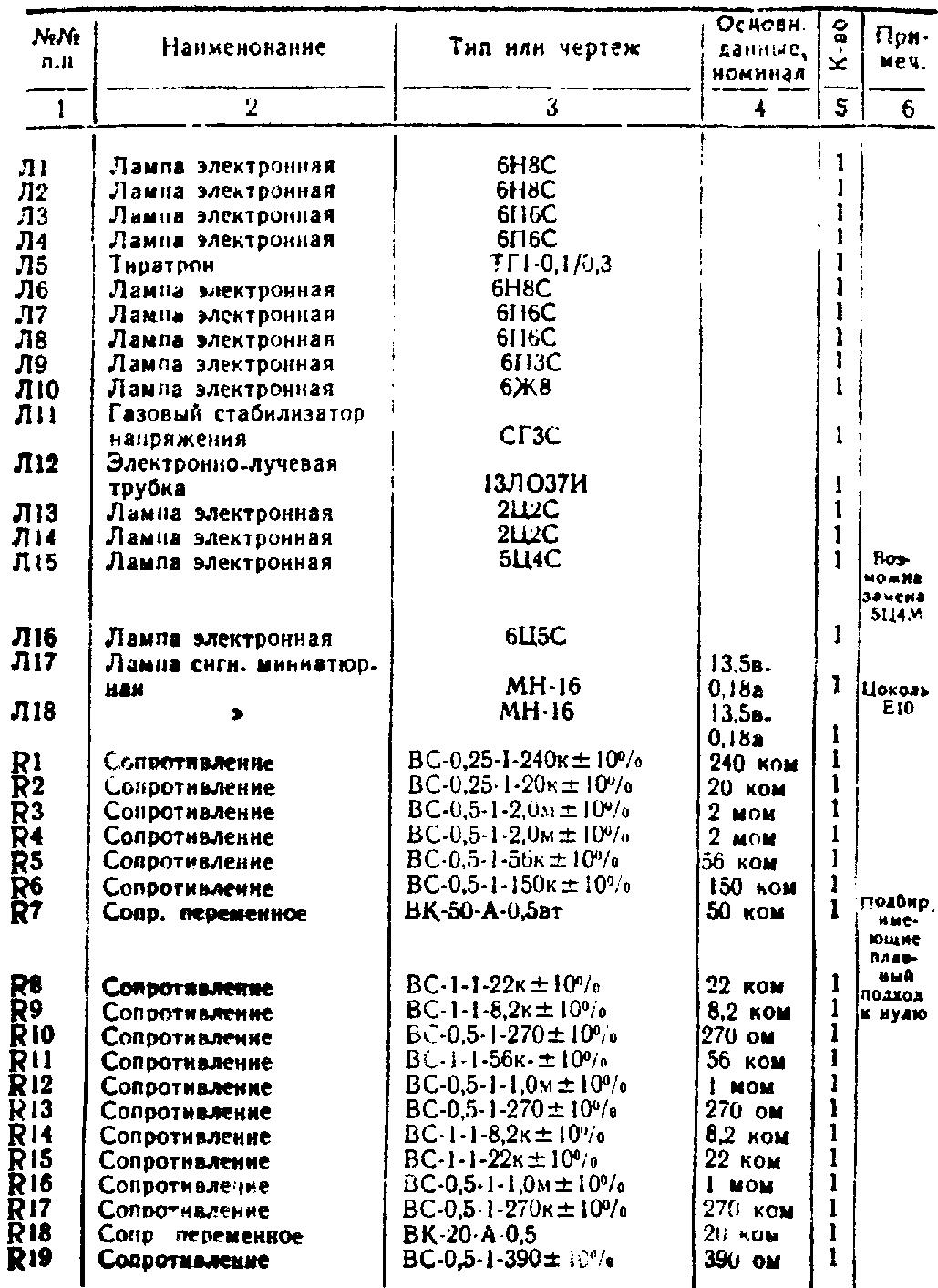 woodchydmayhem1985's diary