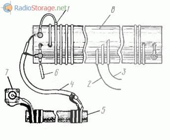 Антенны КВ - Каталог статей - RA1OHX-Cайт радиолюбителя